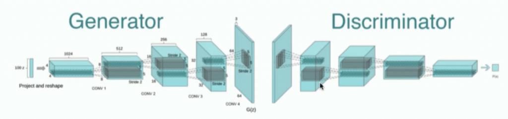2 neural network