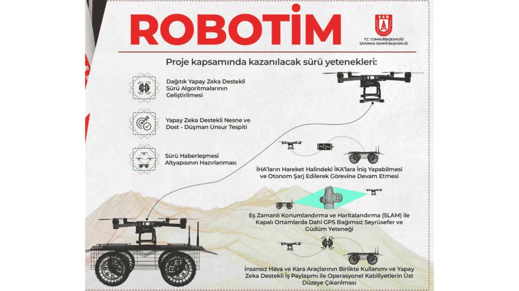Robotim'in odaklanacağı konuların afişi