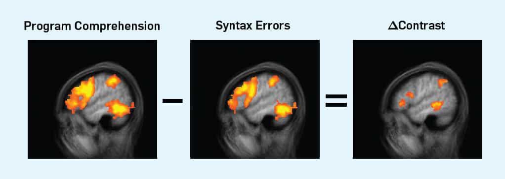 Programlama ve Konuşmanın deney sonuçları