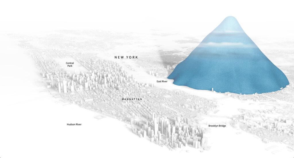 drowning-in-plastic-veri-görselleştirmesi