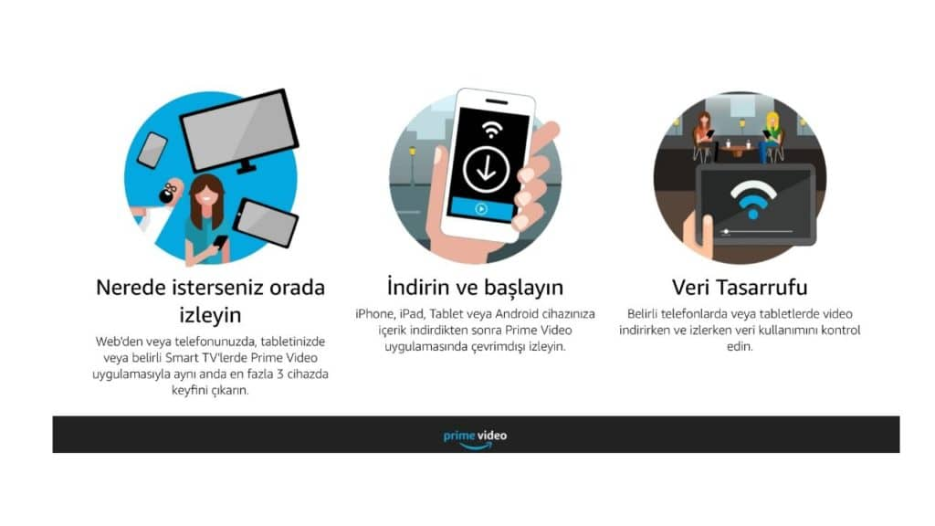 Amazon Prime Video web sayfası