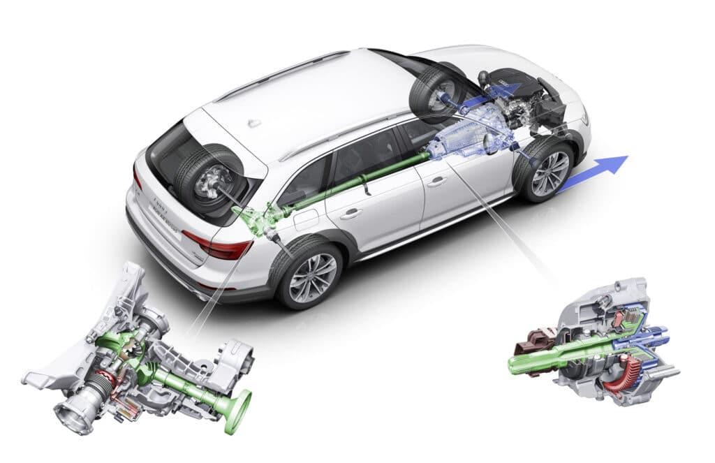 Audi Quattro awd çalışma prensibi