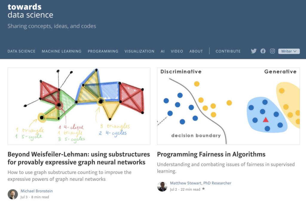 Toward-Data-Science-Veri-Bilimi-Öğrenme -Kaynağı
