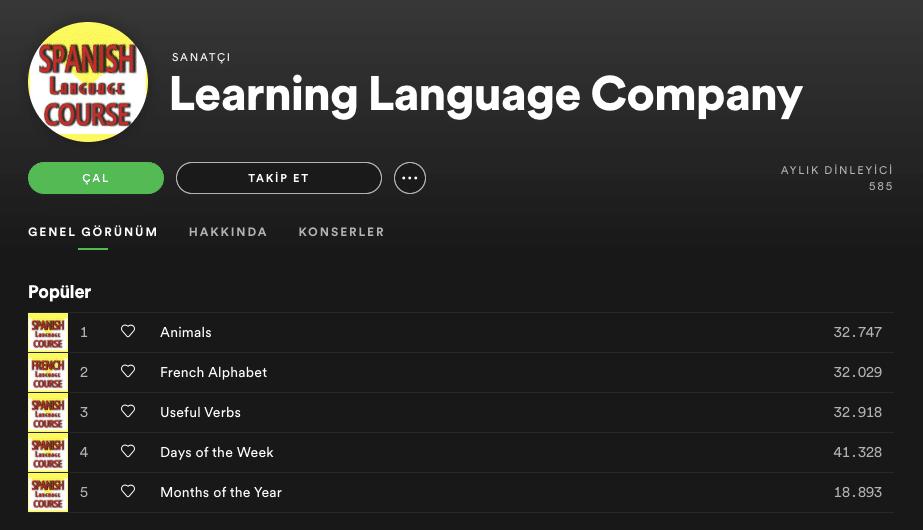 Spotify'ı etkin kullanmak için yabancı dil kanalı