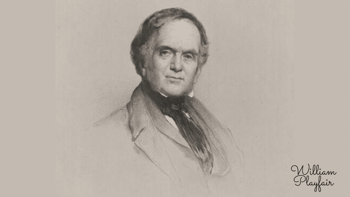 william-playfair