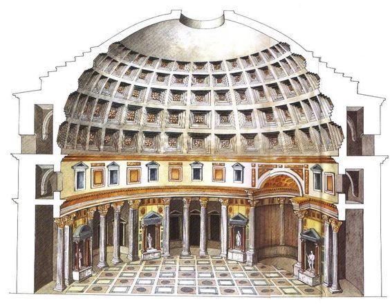 Antik-Romada-Teknoloji