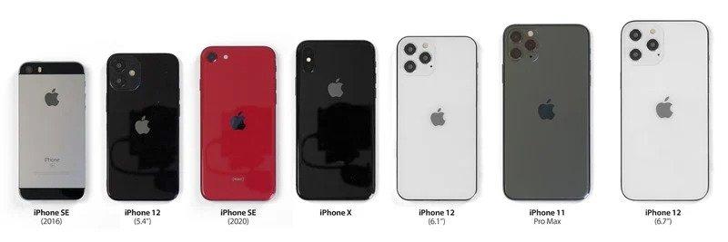 iphone-boyut-karsilastirmasi