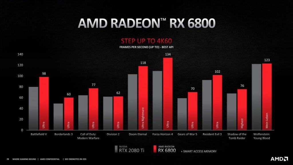 AMD-RX-6800