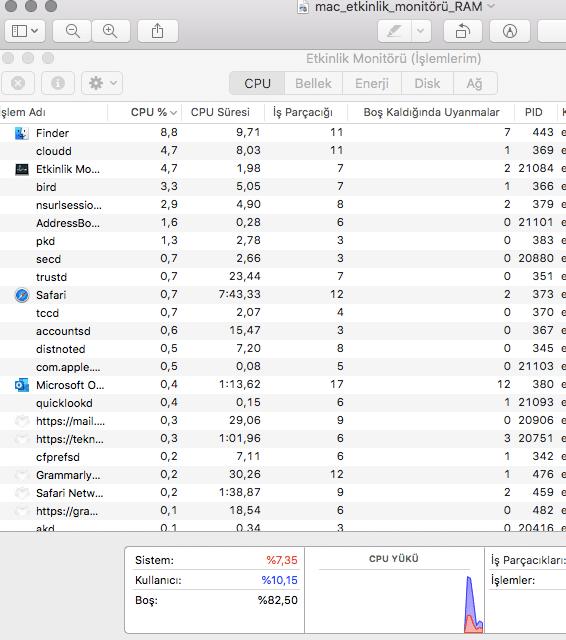 mac-etkinlik-monitörü