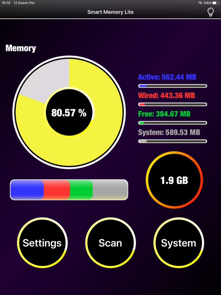 ipad-RAM