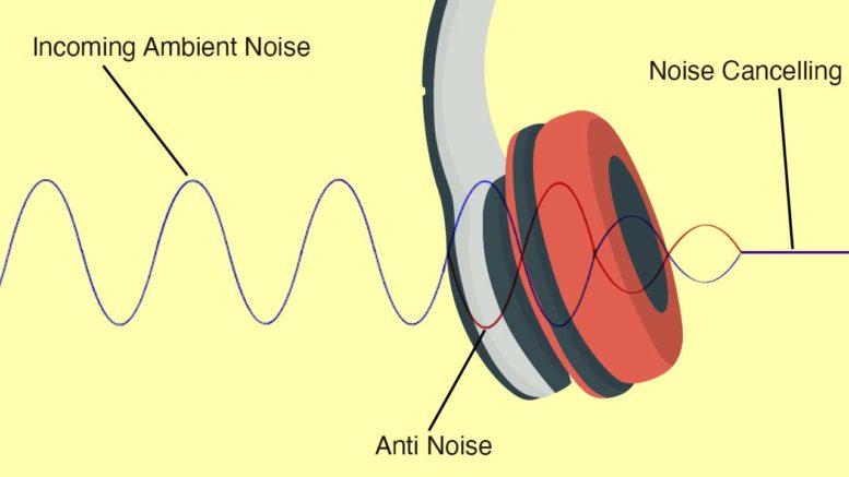 Aktif gürültü engellemenin çalışma mantığı