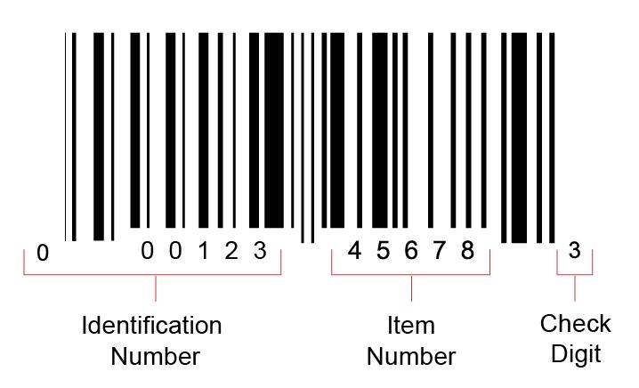 Evrensel ürün koduna ait 3 adet bölme