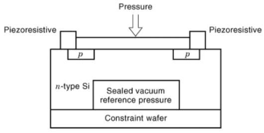 piezoresistif barometrik altimetre devre şeması