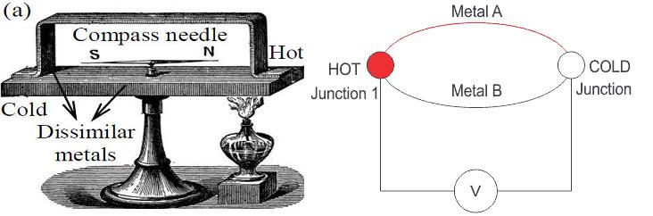 Seebeck etkisi şematik gösterimi