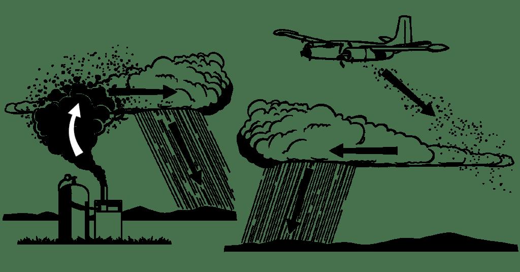 Bulut Tohumlama