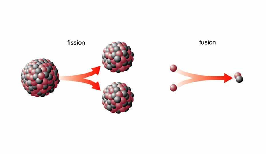 Fisyon ve Füzyon Tepkimeleri