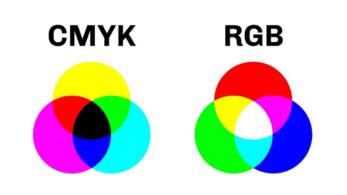 RGB ve CMYK Arasındaki Fark Nedir?