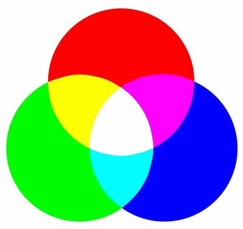 RGB ve CMYK arasındaki fark: RGB nedir?