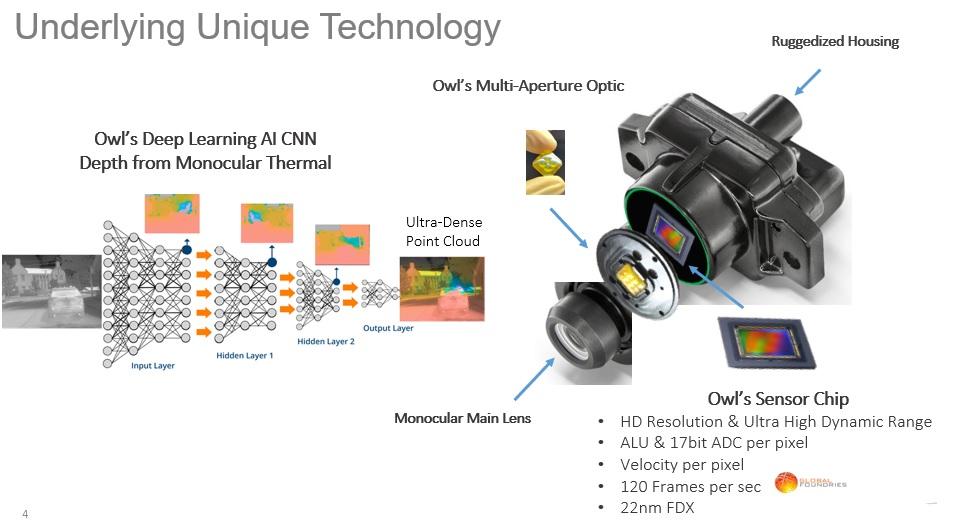 Owl termal görüntüleme sistemi bileşenleri