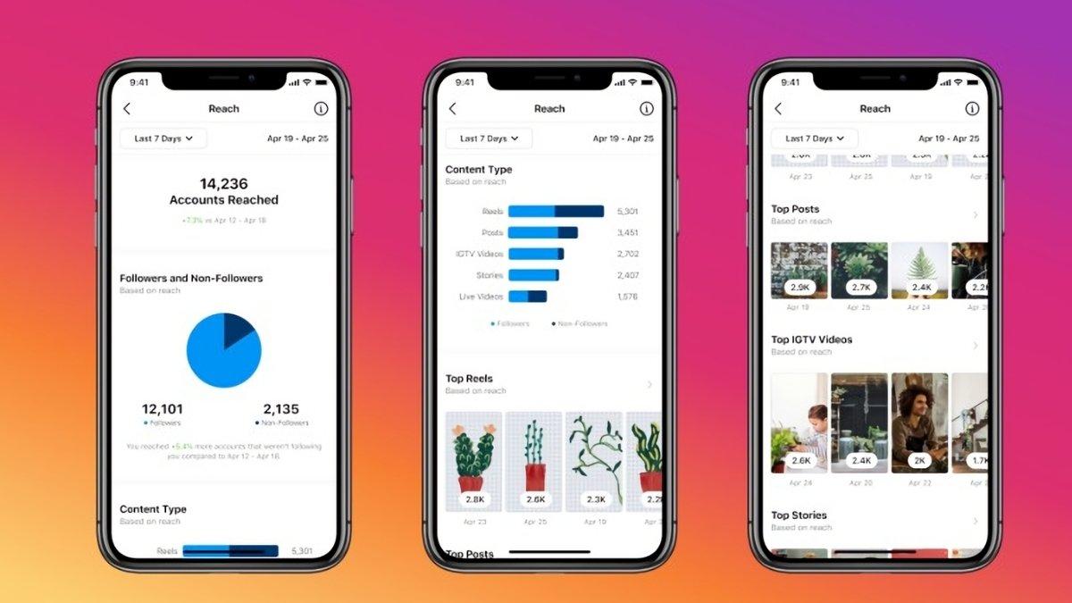 Instagram, İçerik Üreticileri İçin Detaylı İstatistikler Sunacak