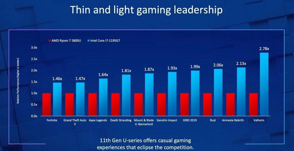 Intel-yeni-islemciler-oyun-performansi
