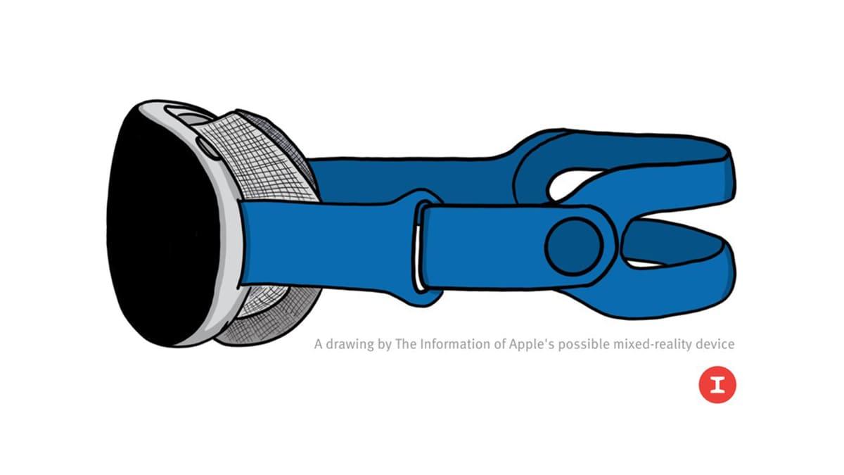 Apple AR Cihazı Yakında Gelebilir Ciddi İddialar Var!