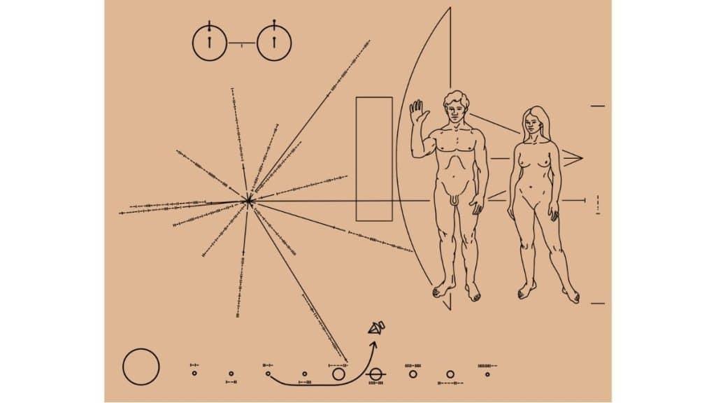 Pioneer-plakalari Pioneer uzay programı
