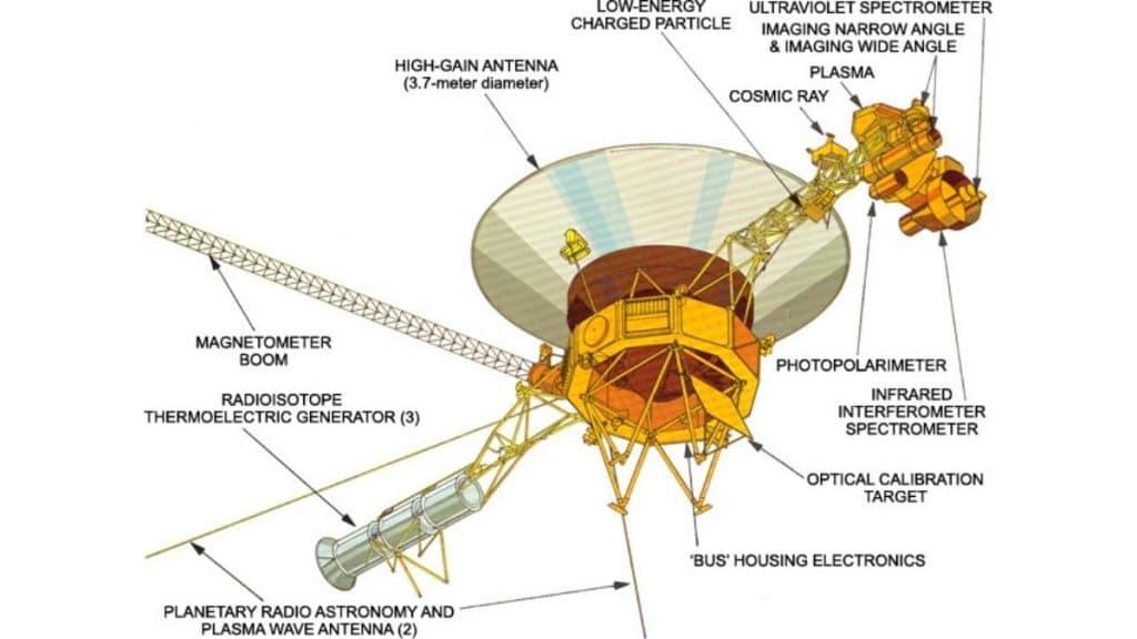 voyager-uzay-programi-ekipman
